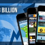 Report Global Mobile Ad Revenue Hit 19.3B In 2013