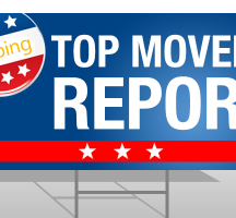 Bing Ads' Top Movers Report Helps Advertisers Diagnose Performance Variations