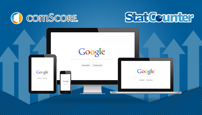 Google Still Leads Desktop, Mobile, Tablet Searches