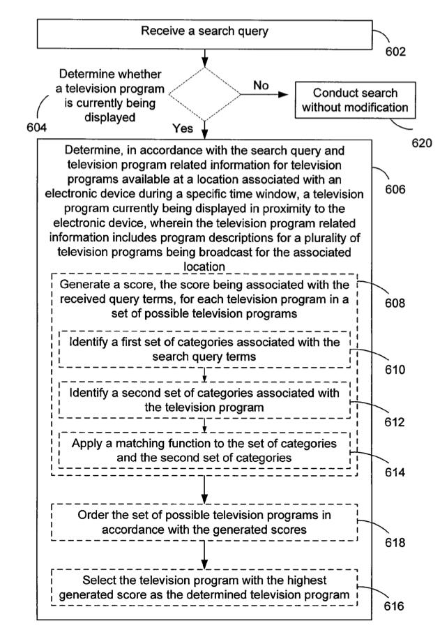 google-tv-process-diagram
