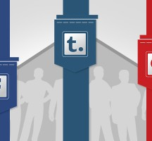Tumblr & Pinterest Fastest Growing Social Networks, Facebook Declines