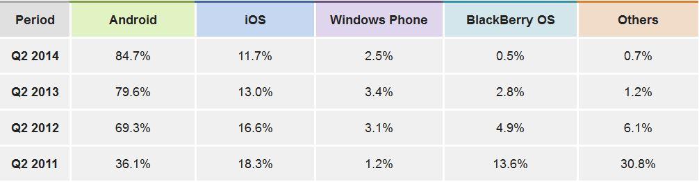 mobile-shipment-percentage-yoy