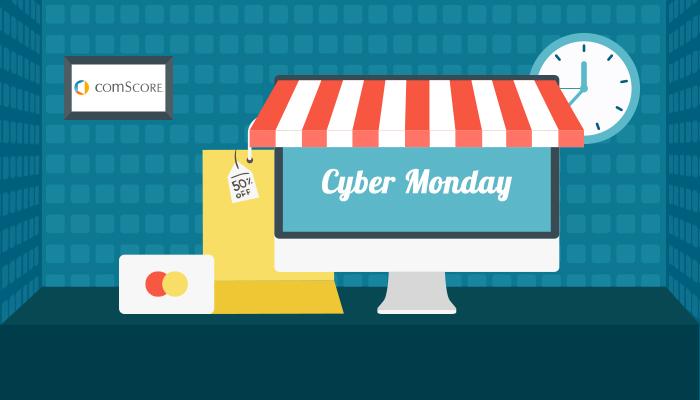 Desktop Sales on Cyber Monday 2014 Sets New Record