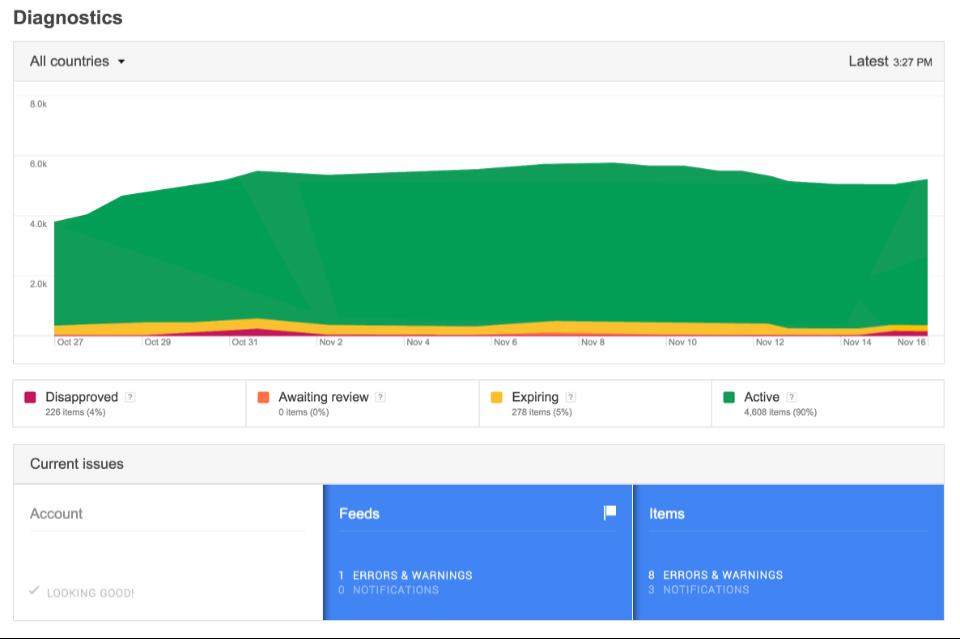 google-adwords-new-diagnostics-tool