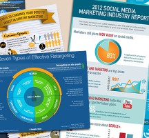 Why Infographics Should be Part of Your Content Marketing in 2015