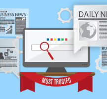 Search Engines Now More Trusted than Traditional Media as News Source