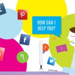 Social Media Customer Service Ranks Low Among Consumers