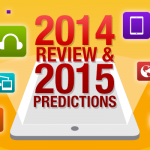 Localytics Reveals Hottest App Marketing Trends for 2015