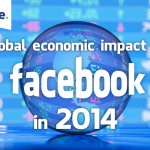 2015.02.12 (Mini FA L2) Deloitte Facebook Enabled $227bn of Economic Impact Last Year MM