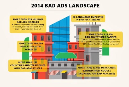 adwords-2014-bad-ads-landscape