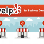 2014.12.23 (Mini FA L1) Yelp Launched Mobile App for Business Owners CH