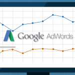 2015.01.09 (Mini FA L1) Google AdWords to Move Improved Reach Metrics to the Campaigns Tab CH