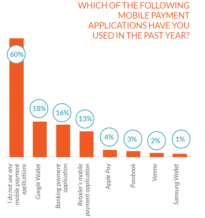 walker-sands-mobile-payment-applications