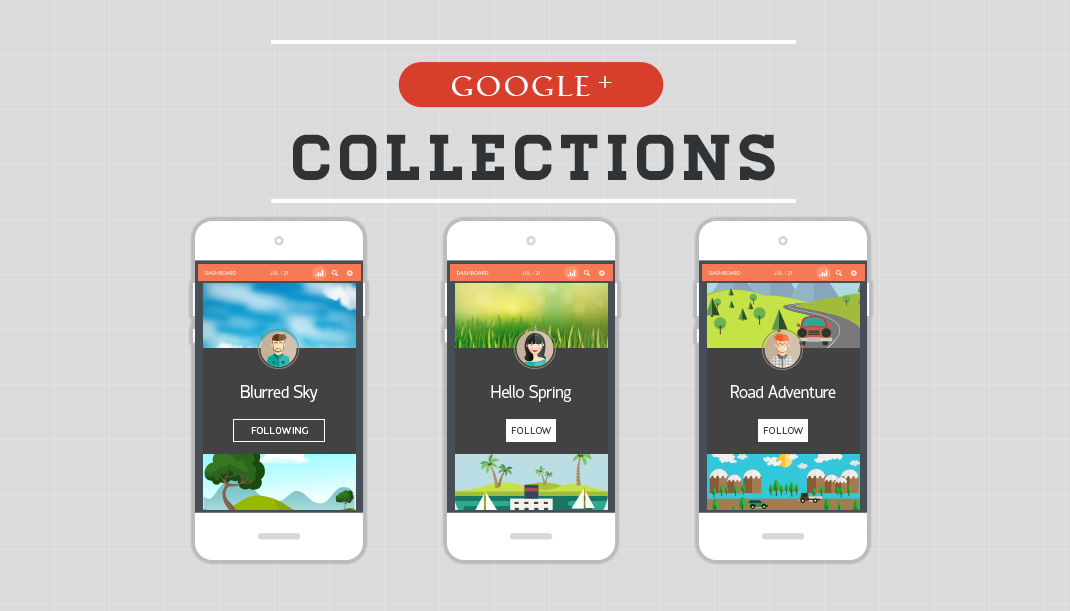 """2015.05.11 (Mini-FA L1) Google+'s New """"Collections"""" Feature Lets Users Group Topics Easily DA"""