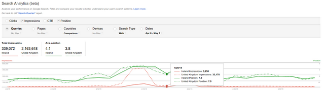 google-analytics-search-analytics-report-2