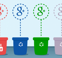 Google Ditches Mandatory Google+ Identity Across all its Products