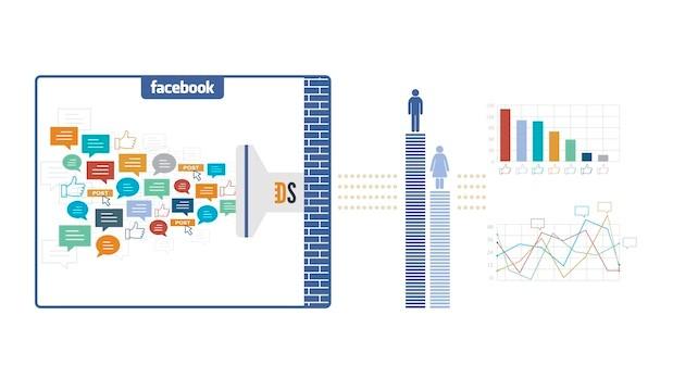datasift-facebook-topic-data-marketing-digest
